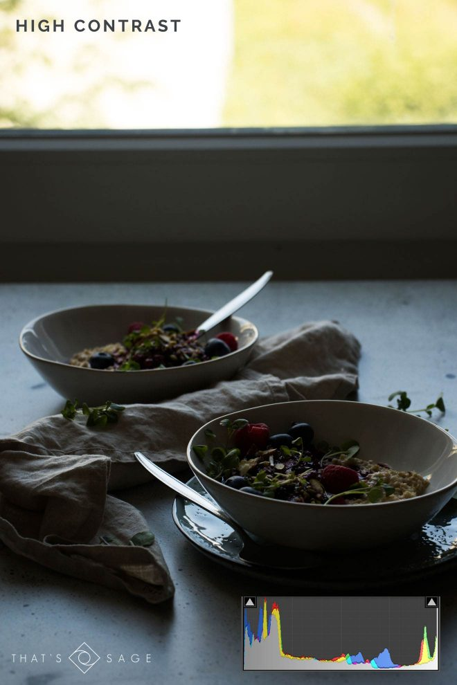 How understanding your camera's histogram will improve your food photography