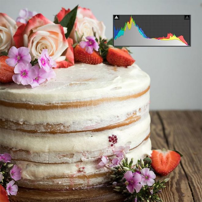 How to Understand your camera's histogram